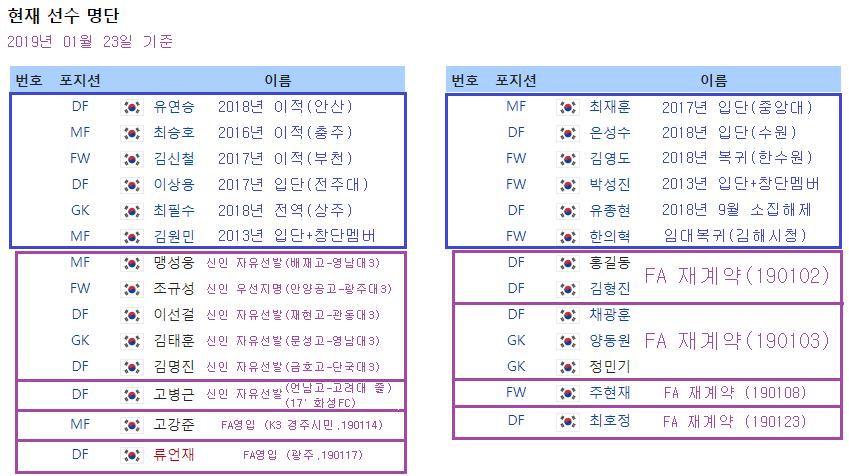 2019 FC안양 선수구성(190123).png