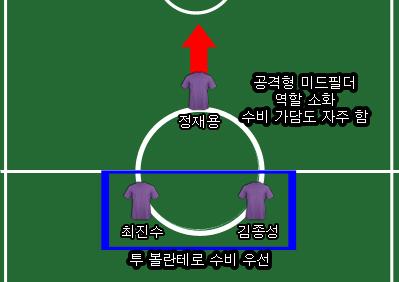 사진 2 안양의 3미들.jpg