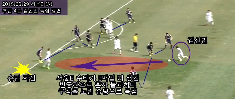 김선민-서울E-득점.png