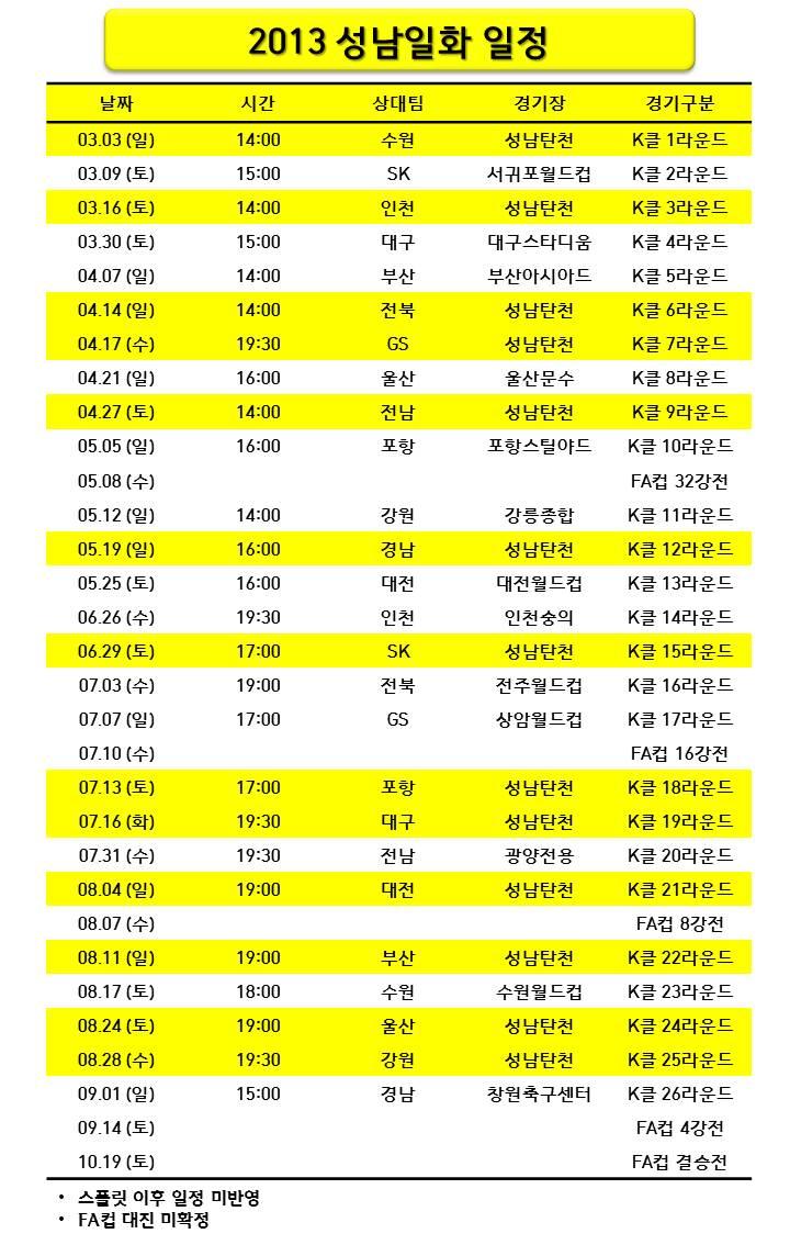 2013 성남 v2.0.JPG